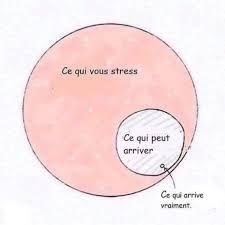 Stress et examens !